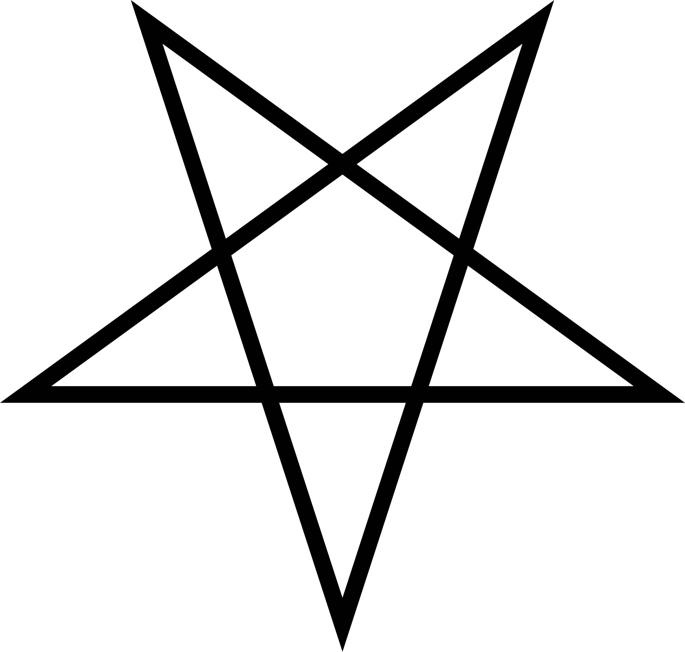 Grinch clipart upside down. Pentagram big image png