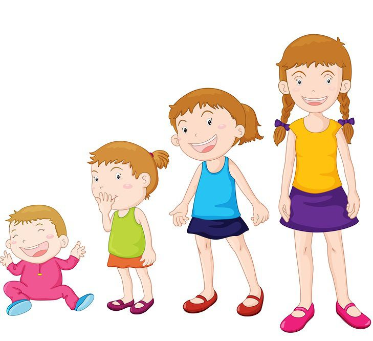Stages of growth grade. Humans clipart child