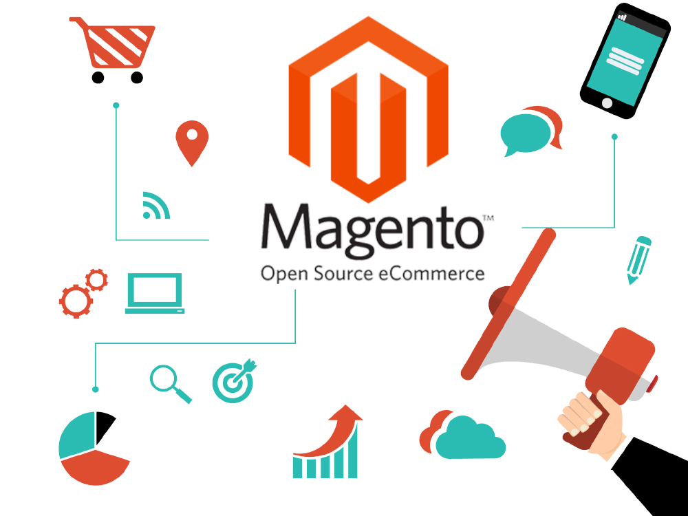 Growth clipart career enhancement. Magento e commerce website