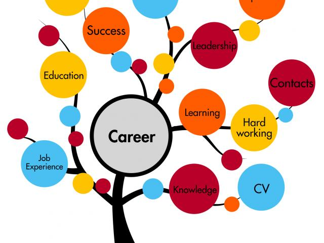 Pathway clipart career pathway. Free download clip art