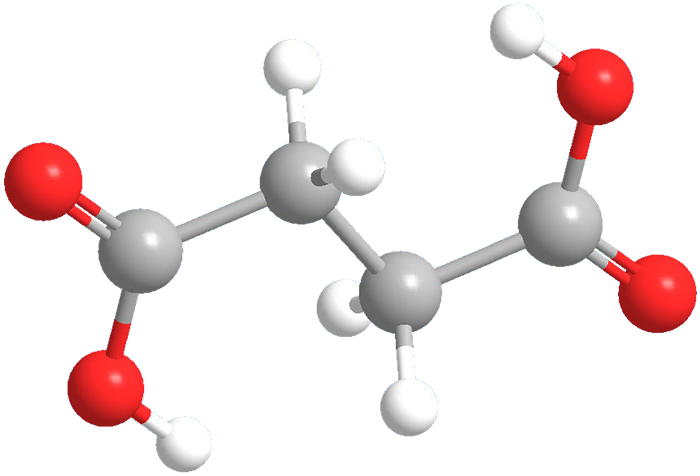 Succinic acid market to. Industry clipart industrial growth