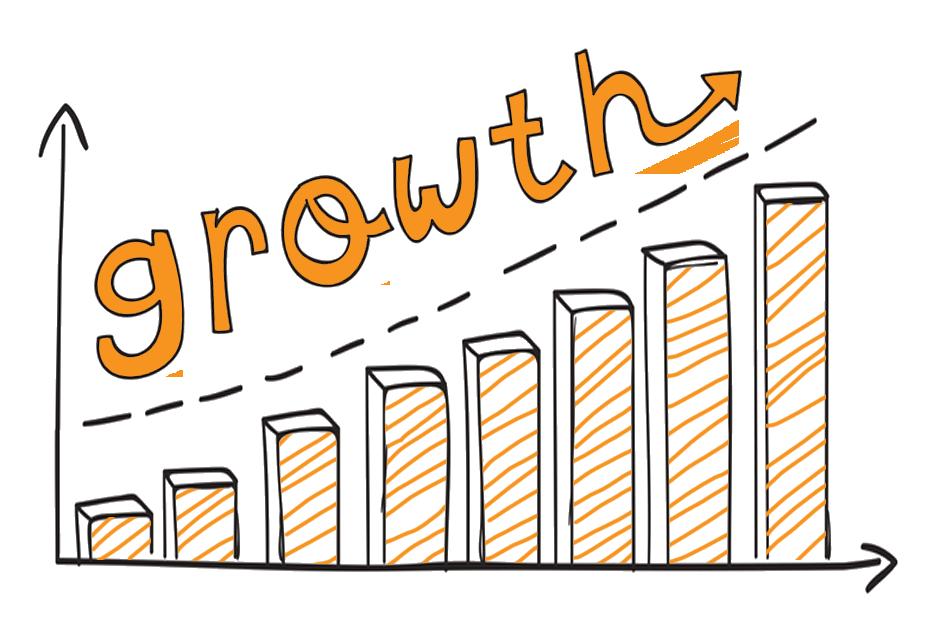 Ismartmarketing homepage ismart marketing. Growth clipart profit chart