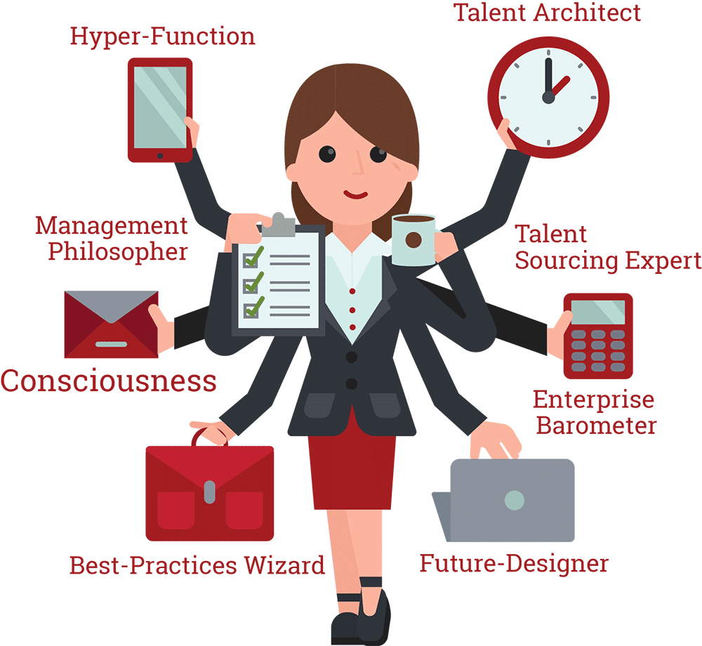 Manager clipart business worker. The tmi way future