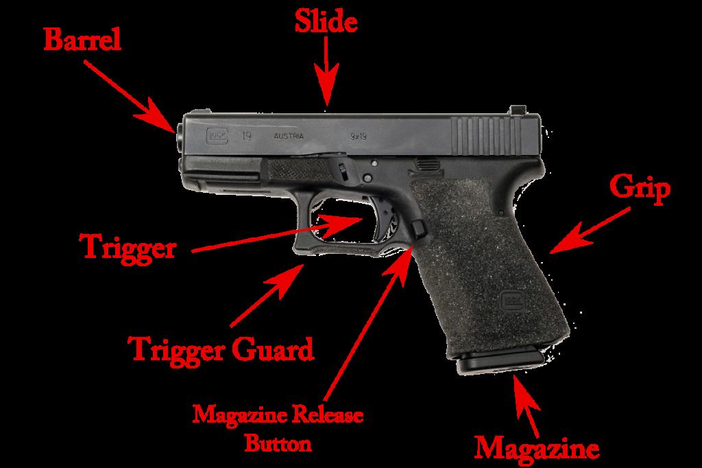 Gun clipart pistal. Anatomy of a handgun