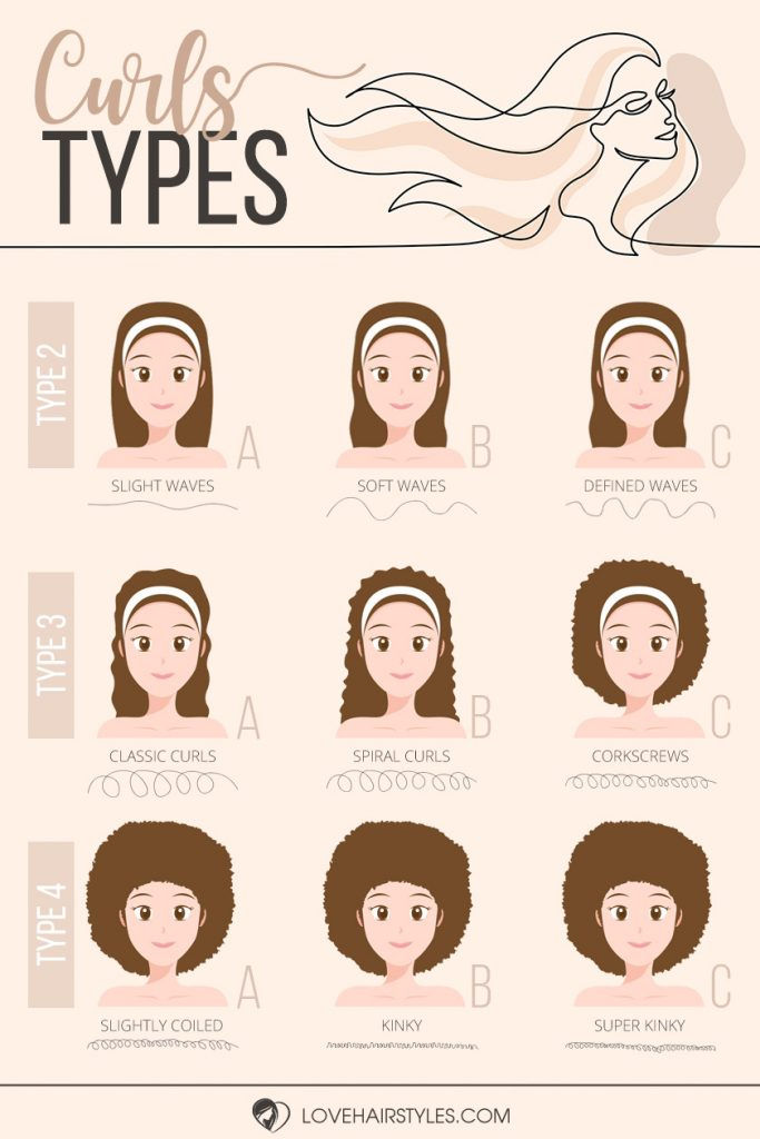 Are you using the. Hair clipart different hair