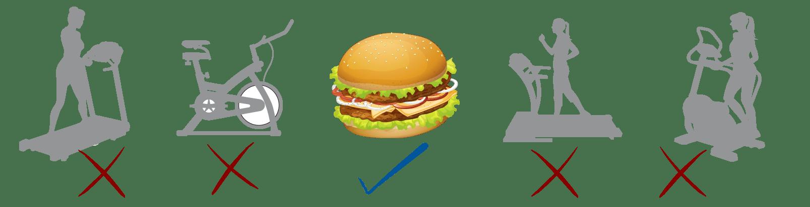 Best weight loss tip. Hamburger clipart abundance