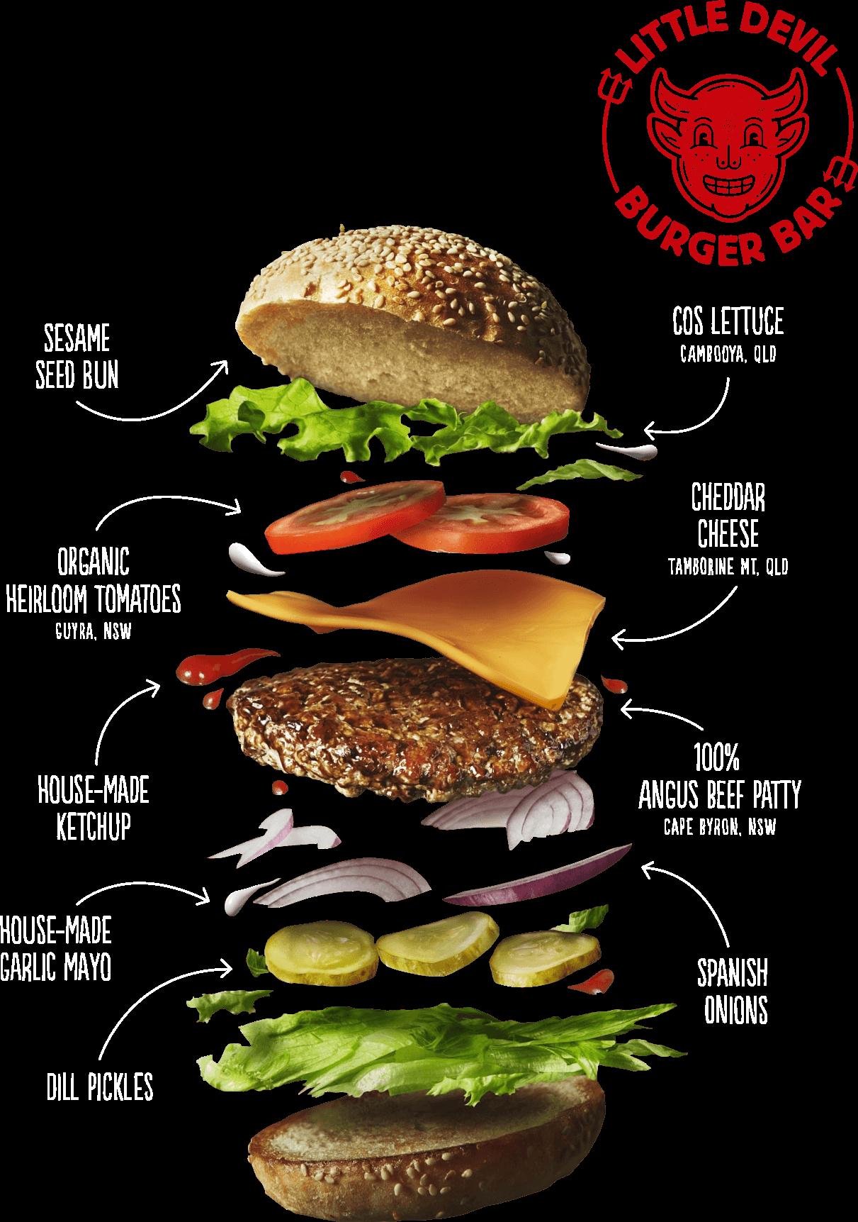 Little devil damian dlugolecki. Hamburger clipart burger bar