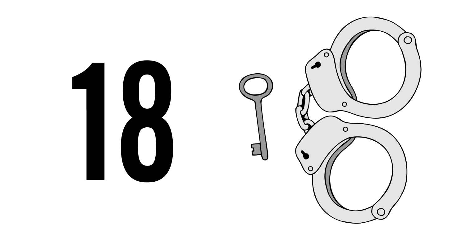 Handcuff clipart 8th. Memory training archives page