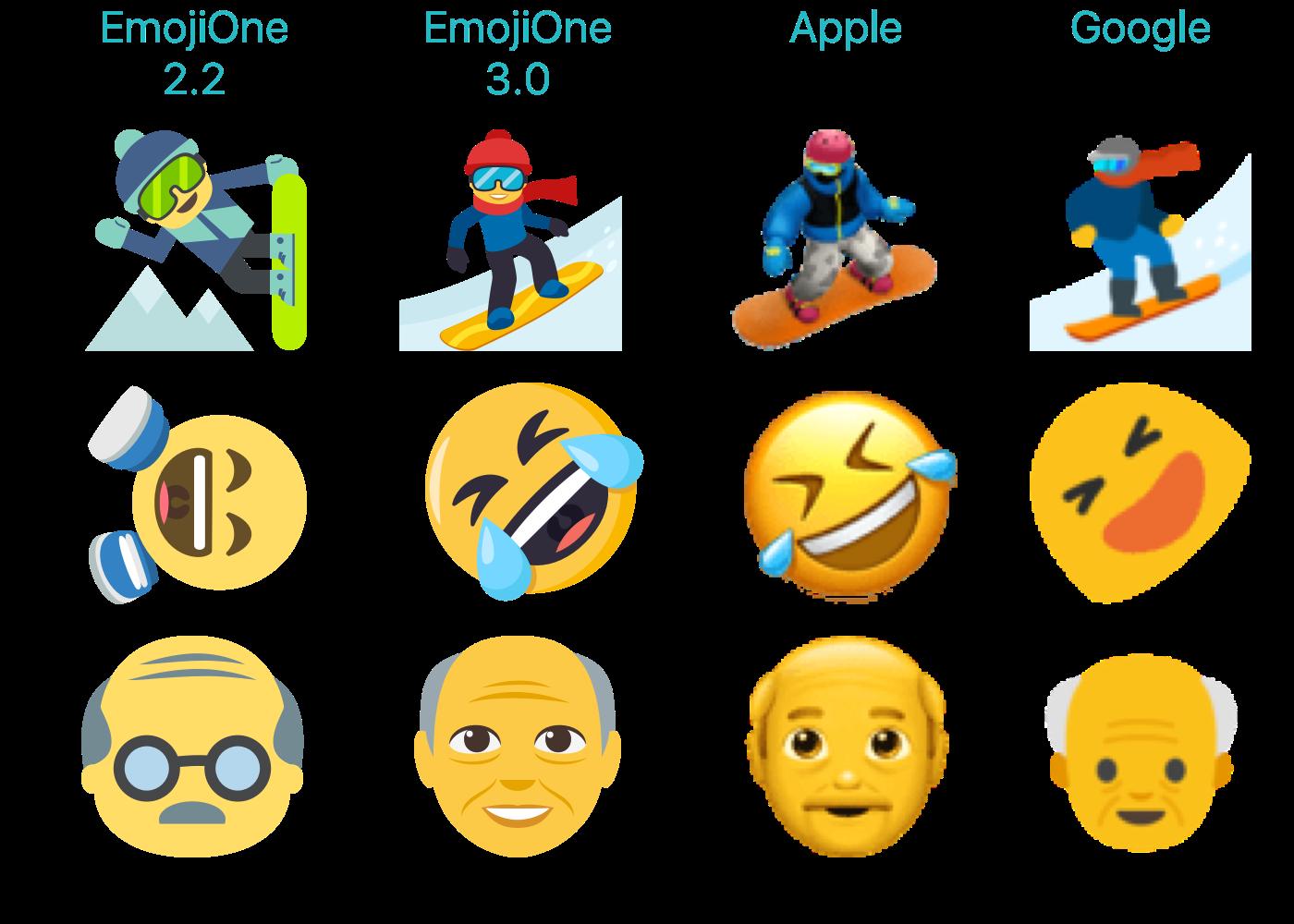 Introducing emojione v blog. Handcuffs clipart emoji