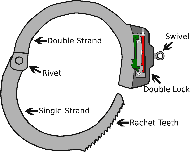 Handcuffs clipart handcuff key. The guide to picking