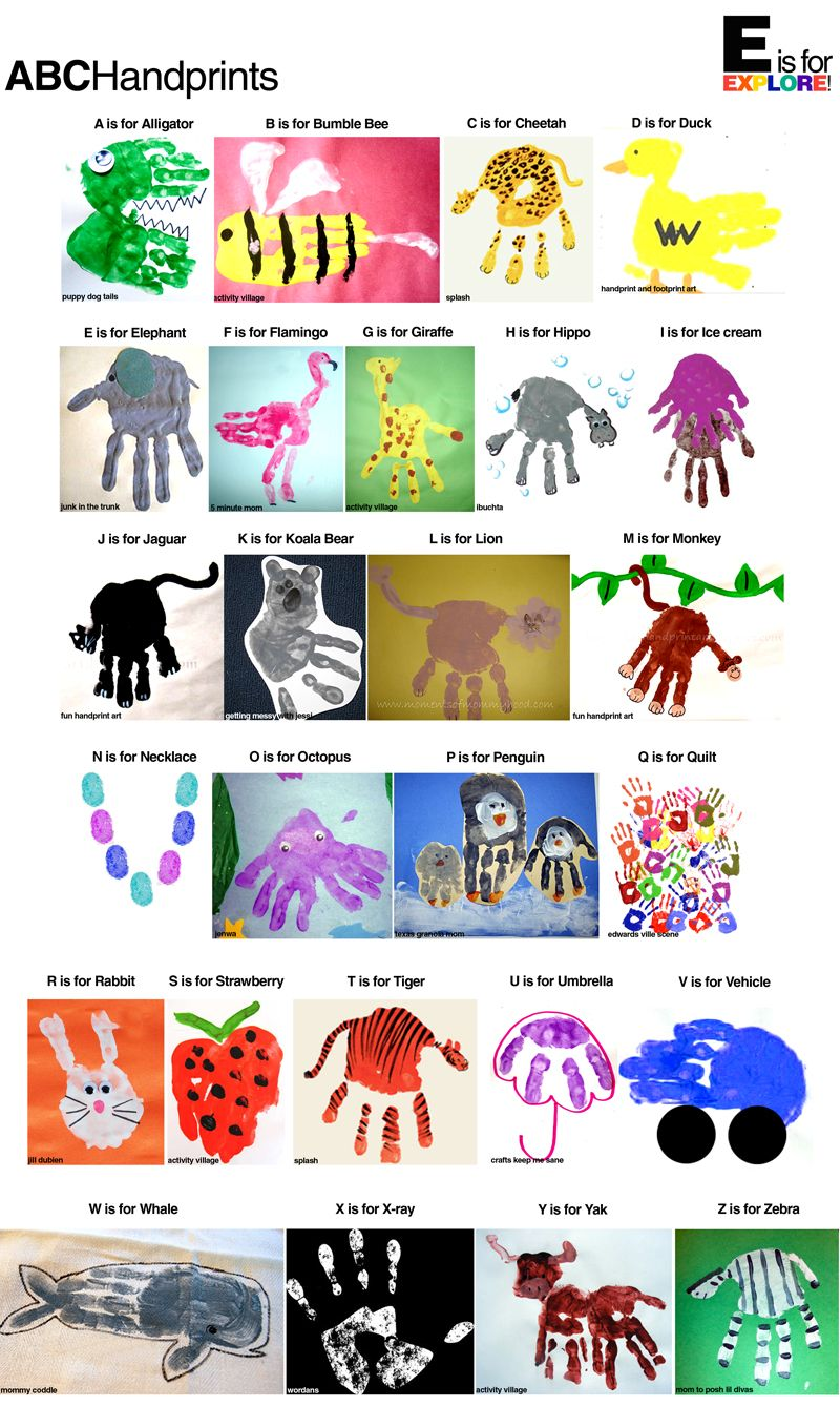 Handprints this could be. Handprint clipart abc