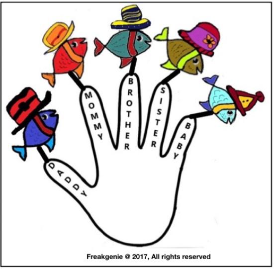 Fish finger freakgenie . Handprint clipart family handprint