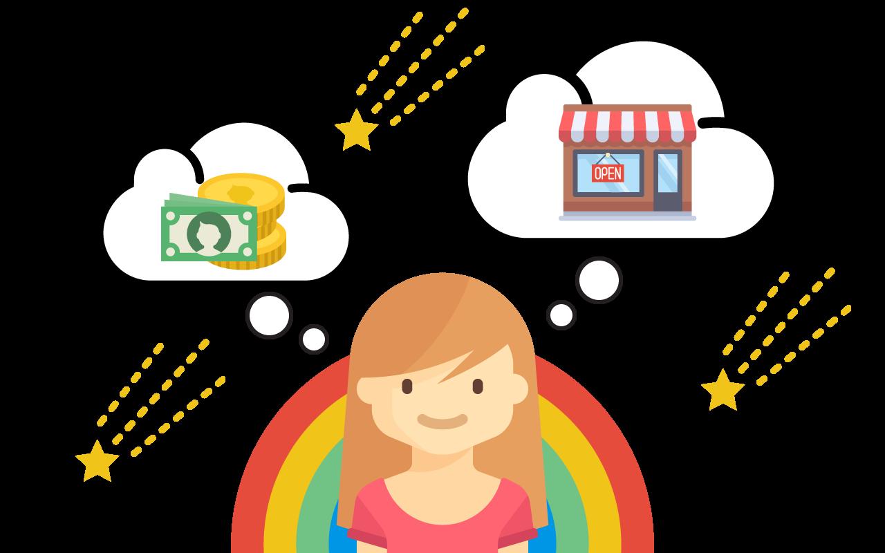 Happiness clipart entrepreneur. Entrepreneurship business idea management
