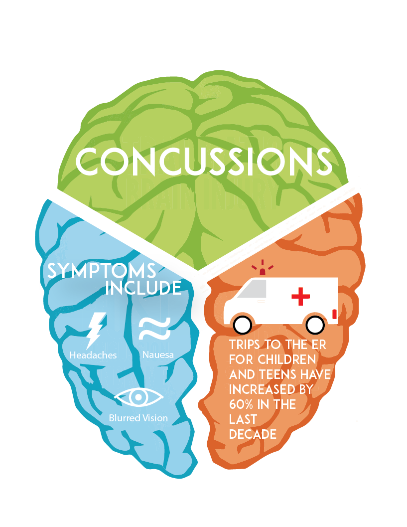 Injury clipart injured child. Concussion png invisible injuries