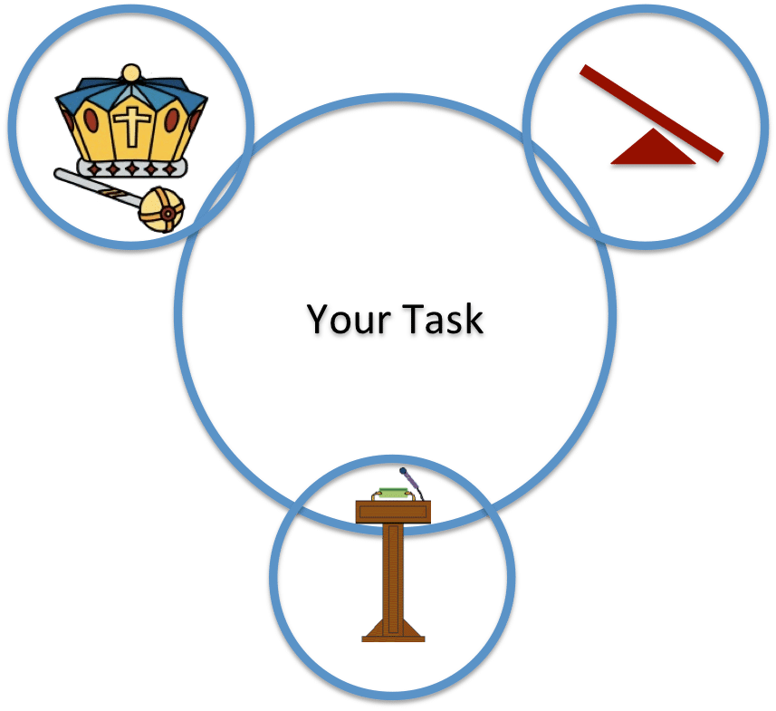 Motivation clipart extrinsic. Influence organizational physics by