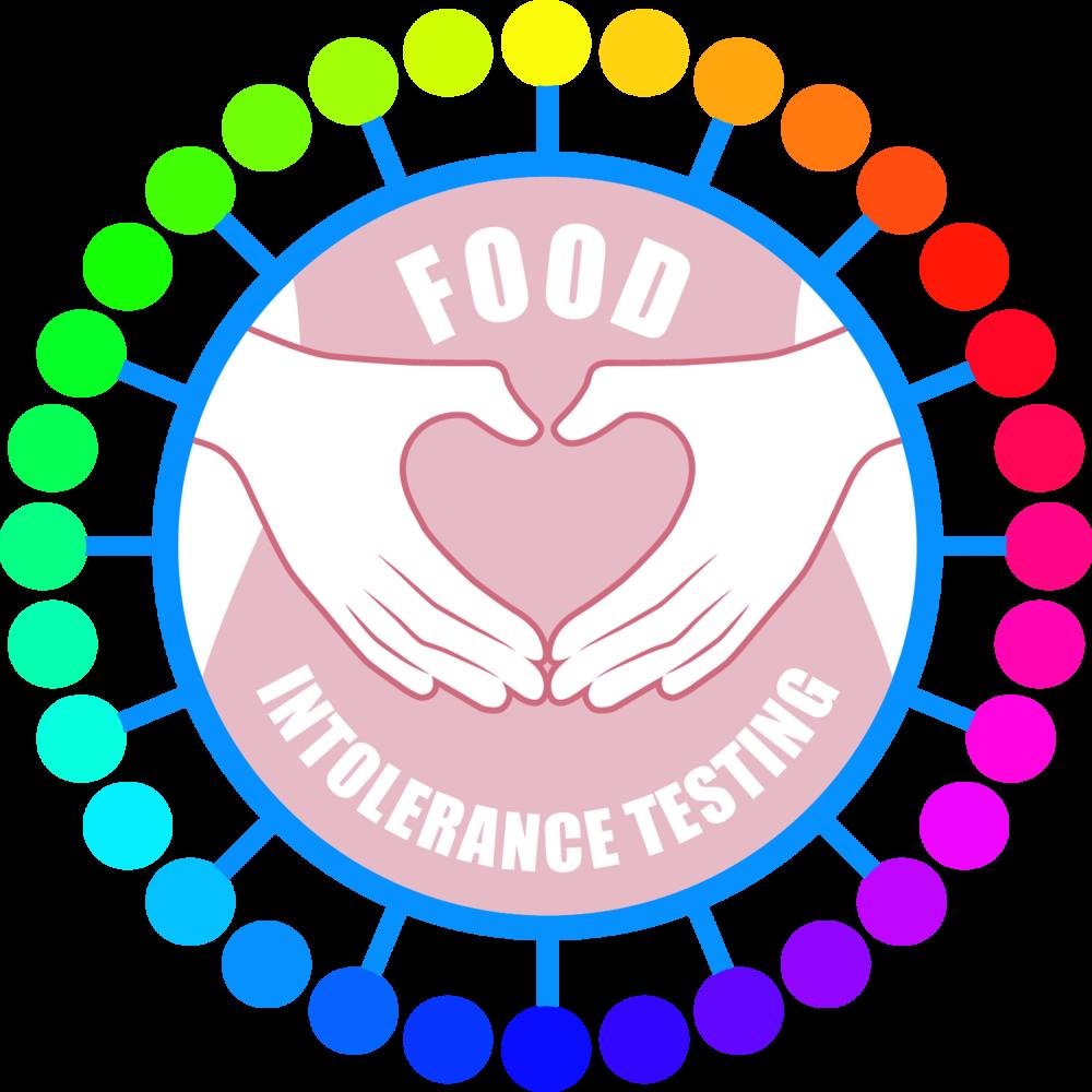 Food intolerance testing ali. Headache clipart sensitivity