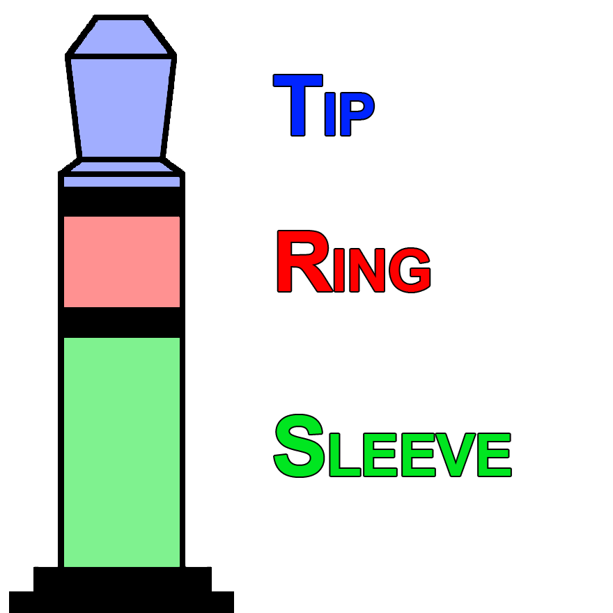 Telephone clipart poles. Trrs and trs plugs