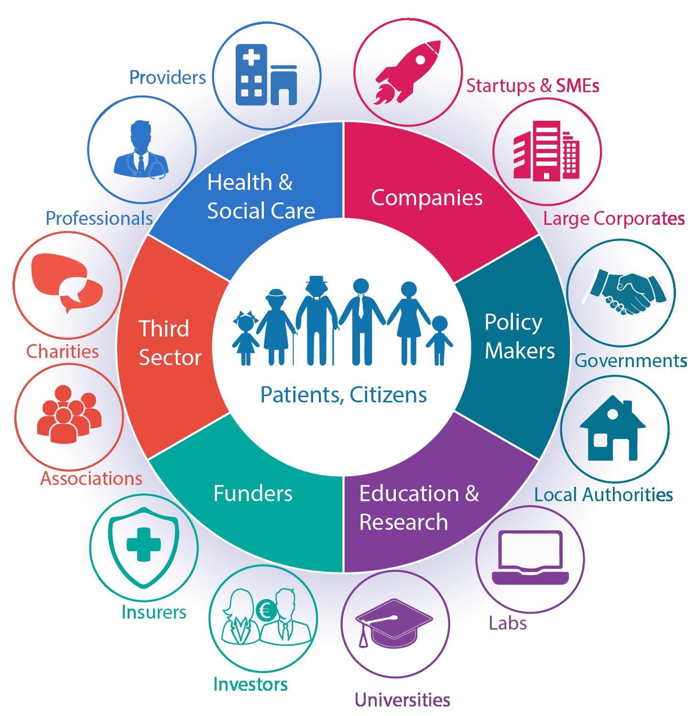 Health clipart health consumer. The digital society european