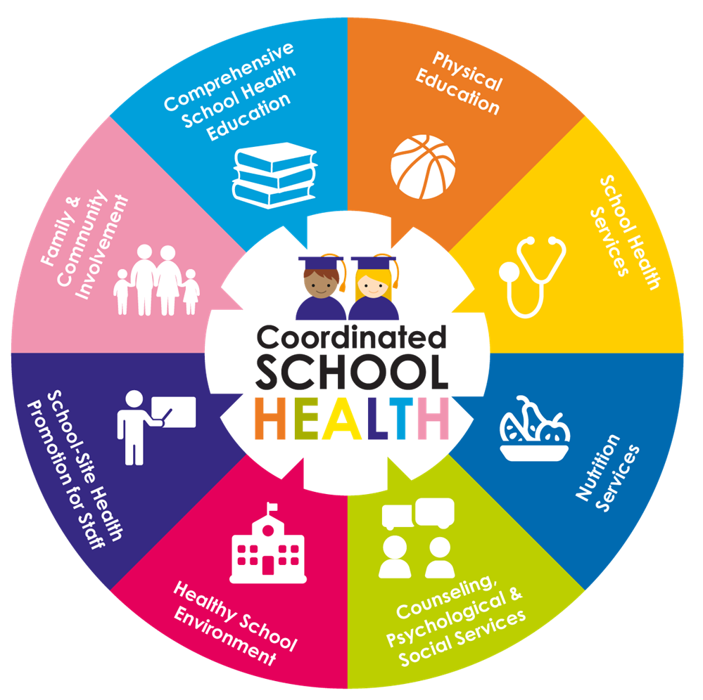 Health advisory committee department. Healthy clipart healthy school