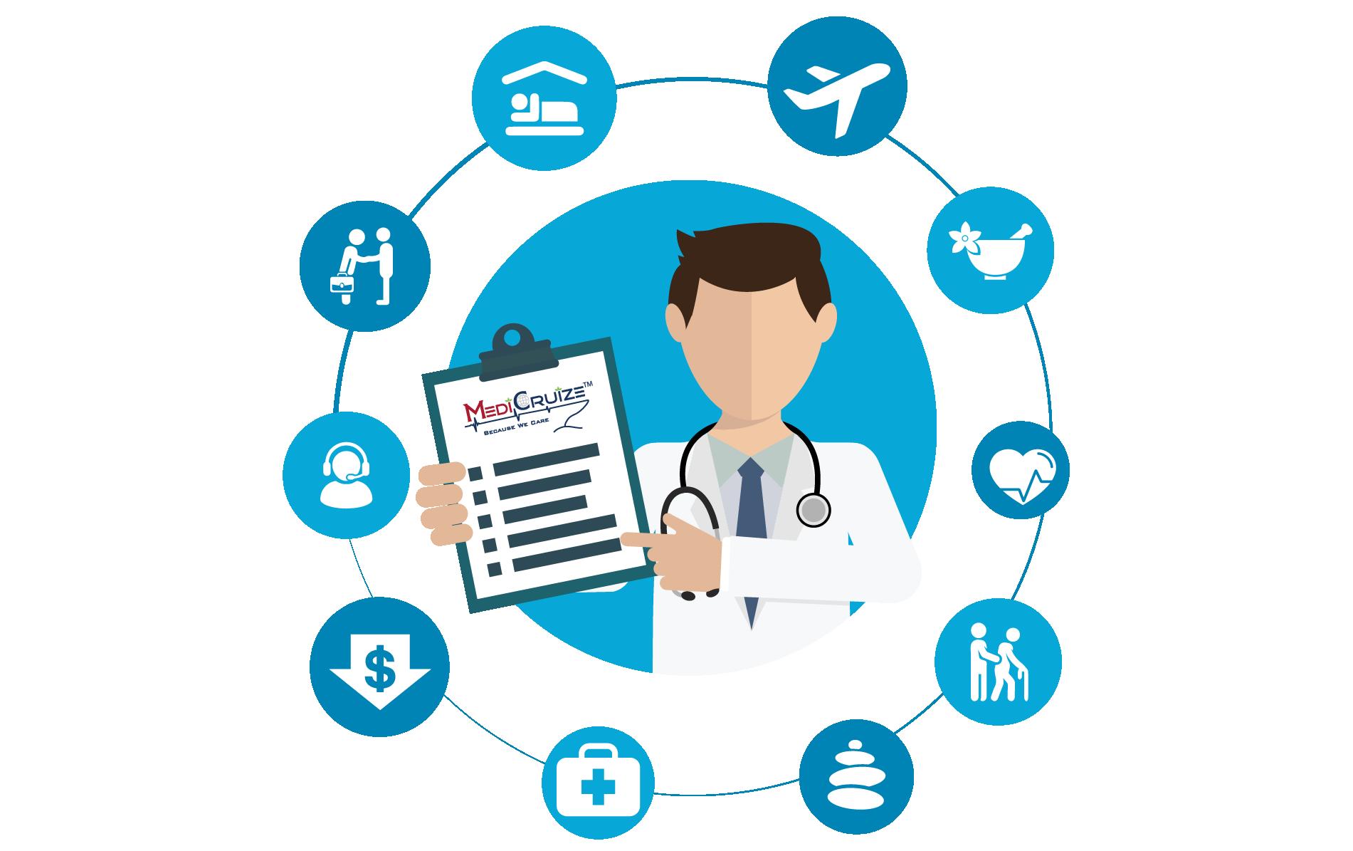 Healthcare health conscious