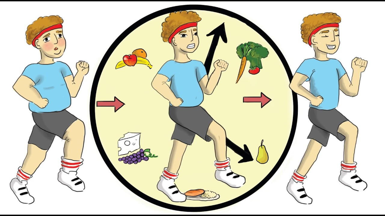 Lifestyle youtube. Healthy clipart