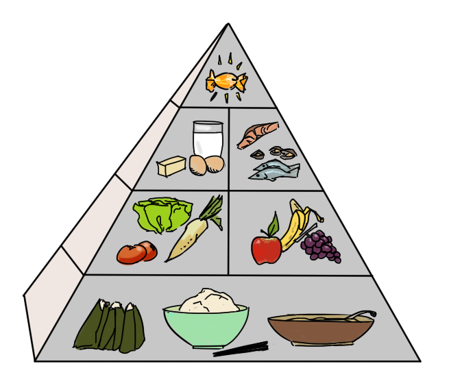 Lions in japan yellow. Label clipart food pyramid