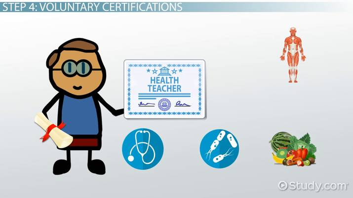 Healthy clipart health teacher. Become a education and
