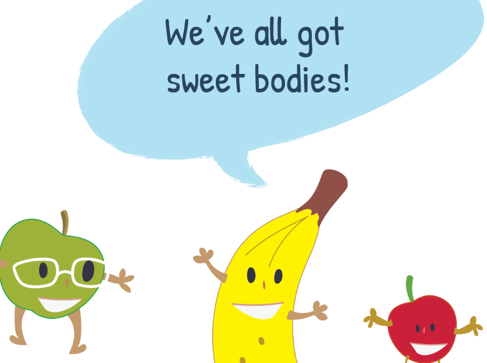 Psychology clipart positivity. What is body image
