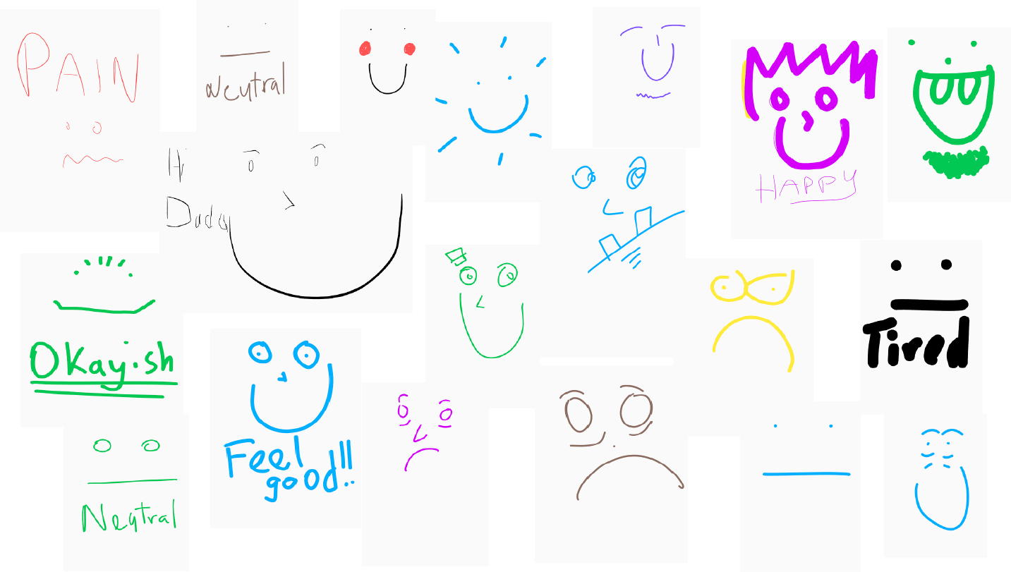 Emotion doodling for a. Psychology clipart doodle