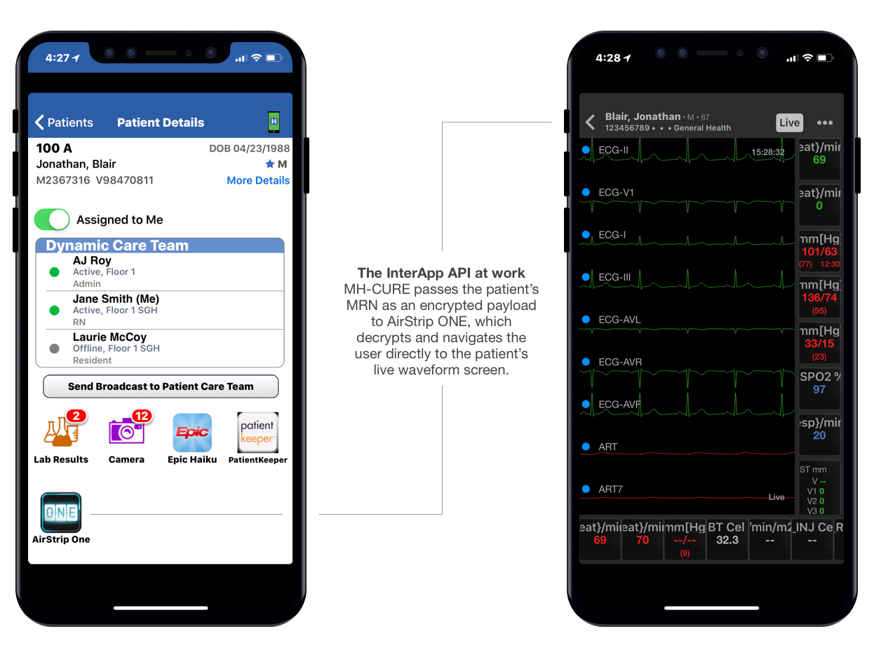 Blog archives mobile mhcure. Heartbeat clipart telemetry