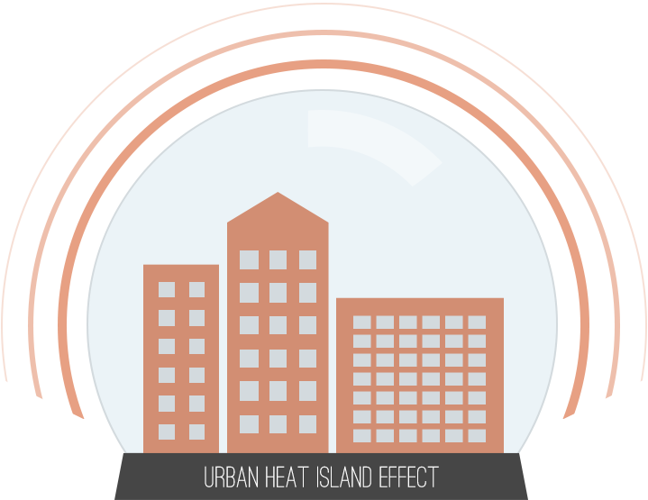 Heat clipart environment issue. Under the weather impact
