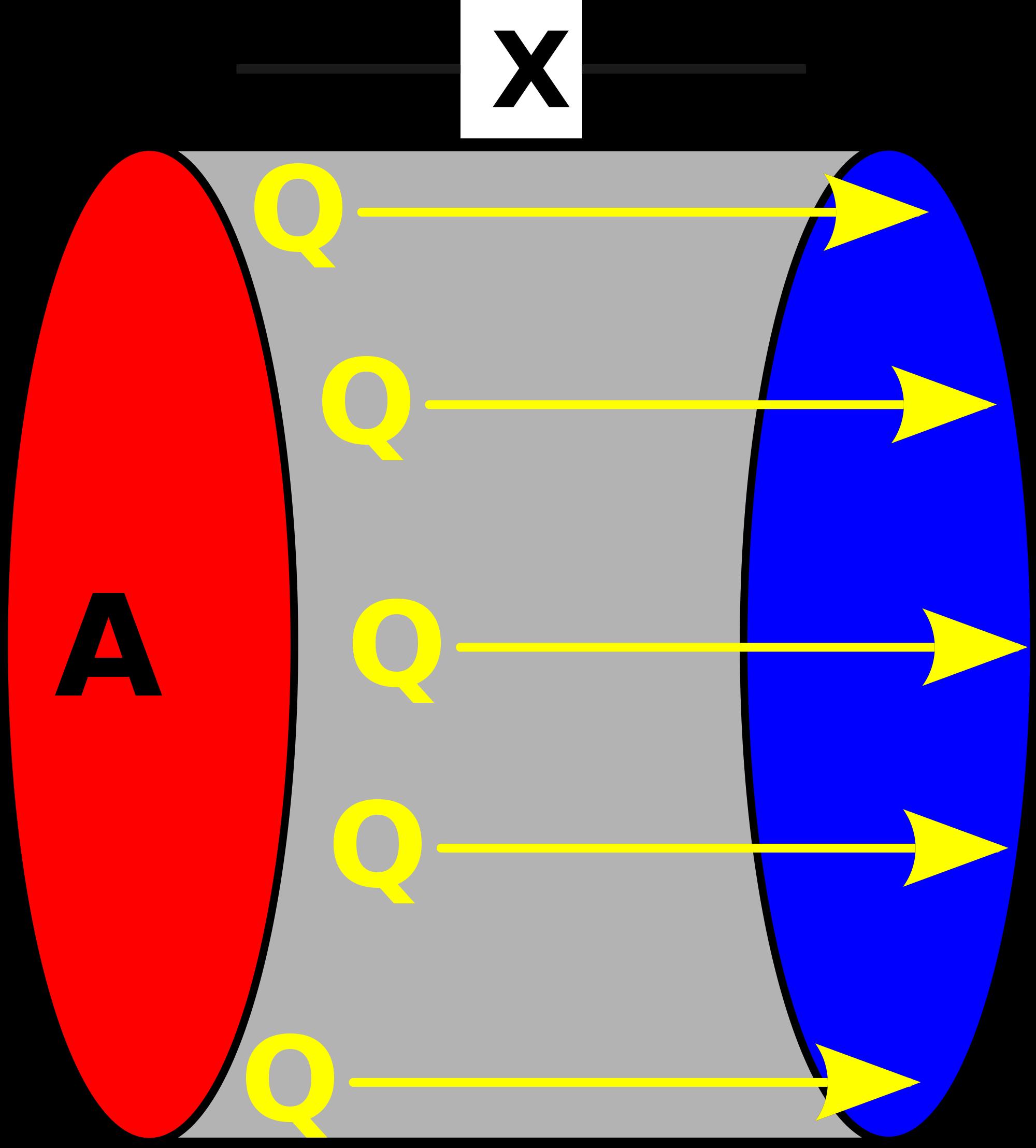 File linear flow svg. Heat clipart heat conduction