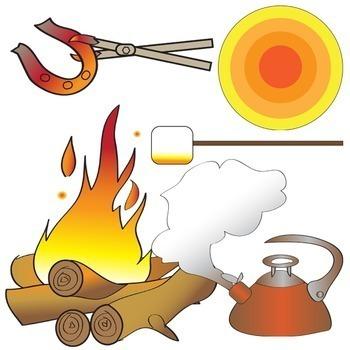Heat clipart heat conduction. Transfer clip art set