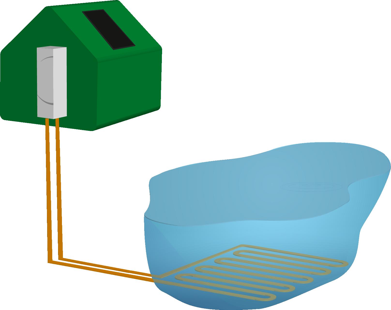Pump free energy the. Heat clipart heat pressure