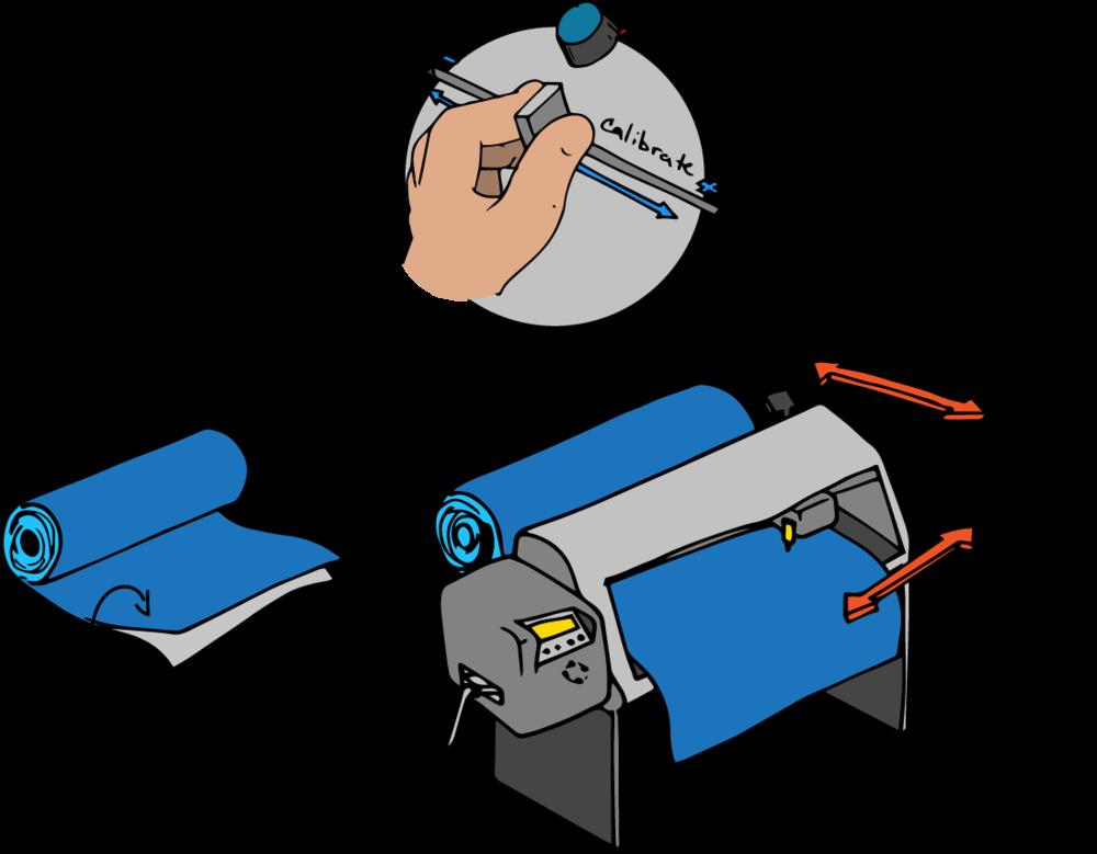 The process vinyl transfer. Heat clipart heat pressure