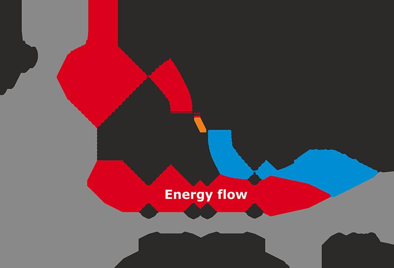 energy balance swep. Heat clipart heat radiation