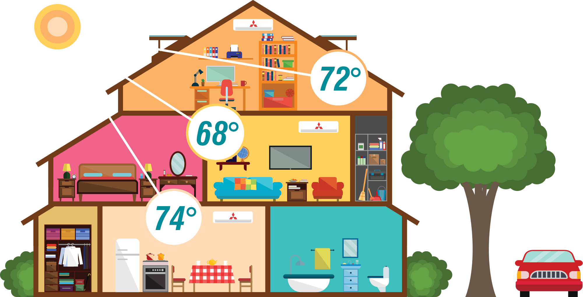 Heat clipart room temperature. Efficient ductless heating and