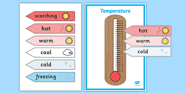 Free thermometer display poster. Heat clipart temperature gauge