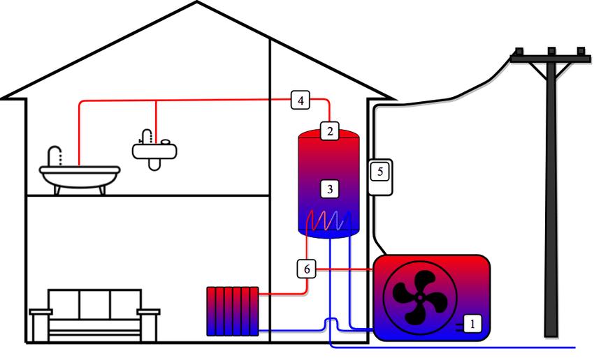 Sensor setup present in. Heat clipart temperature meter