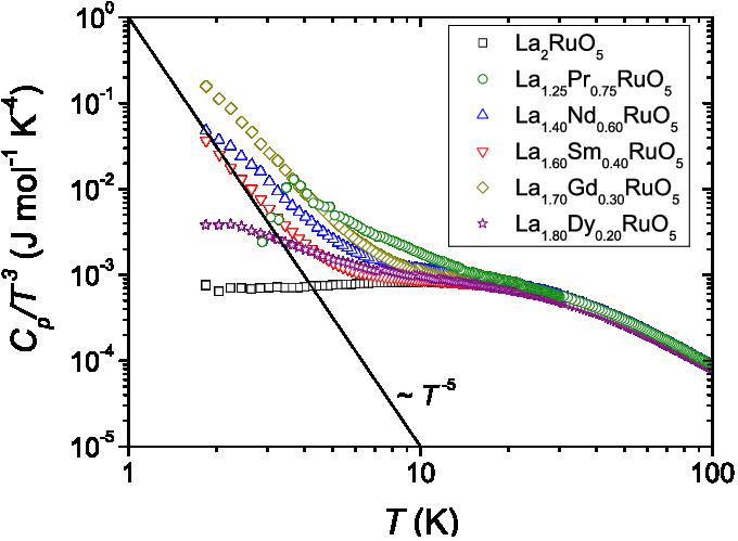 Heat clipart temperature scale. Color online low specific