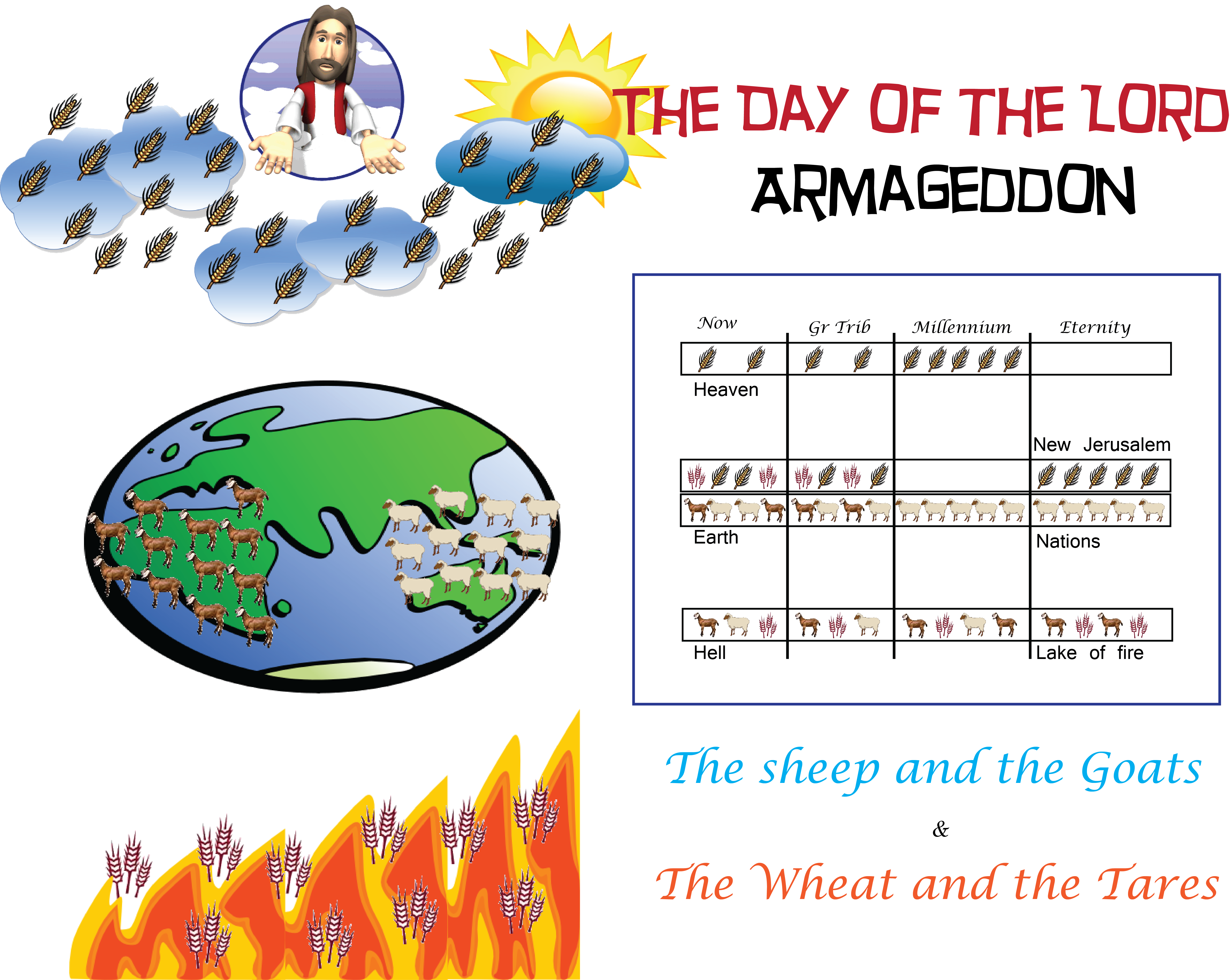 Heaven clipart revelation. The sequence of day