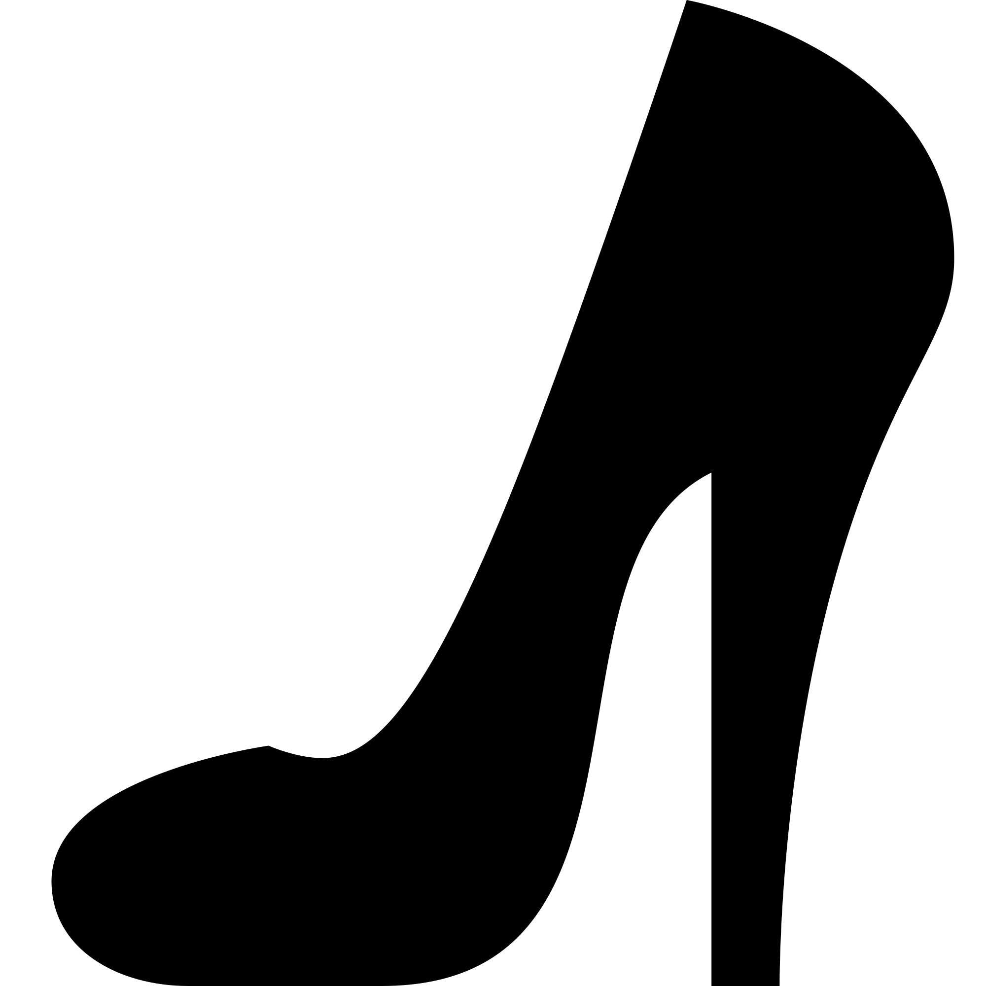 Heels clipart svg. File noun project wikimedia
