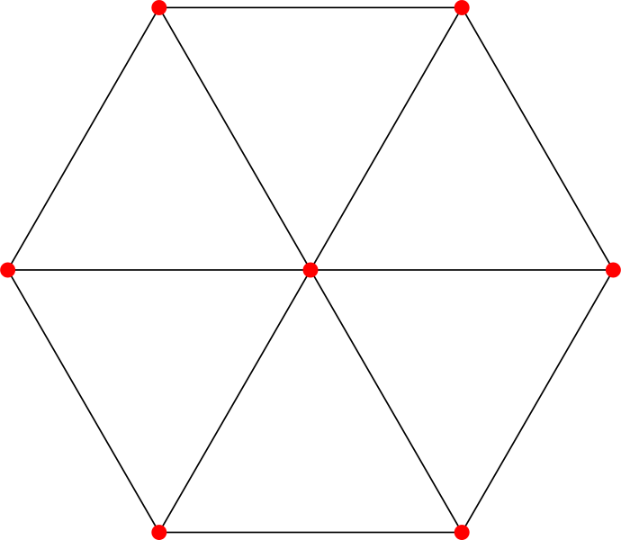 Hexagon equal