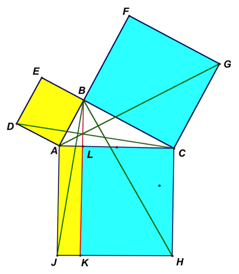Pythagorean cuts on each. Line clipart line segment