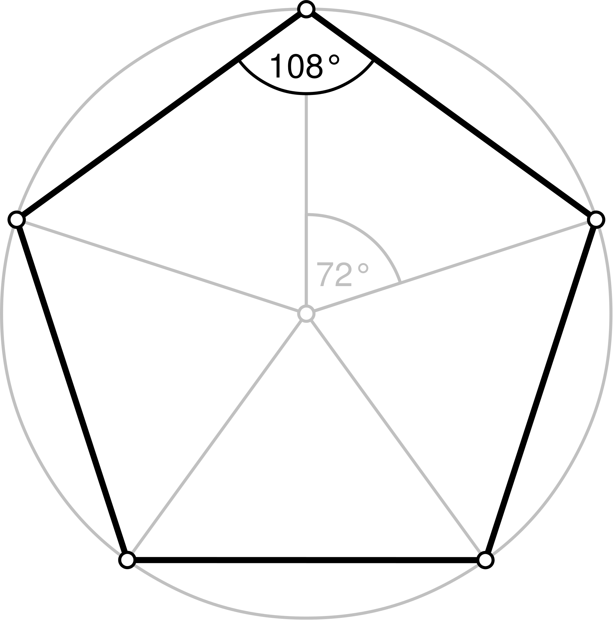 Pentagram with degree segments. Hexagon clipart equilateral