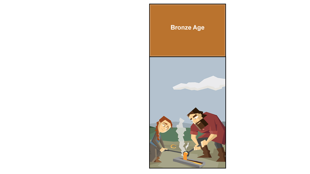 Bbc bitesize what was. History clipart stone age food