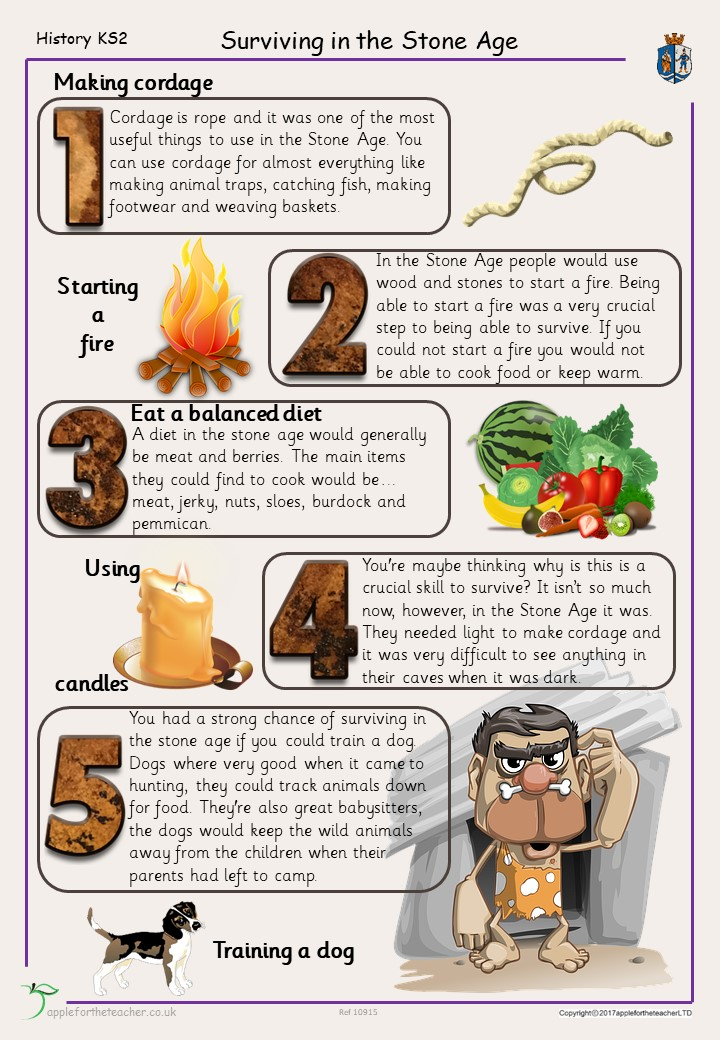 History clipart stone age food. How to survive in