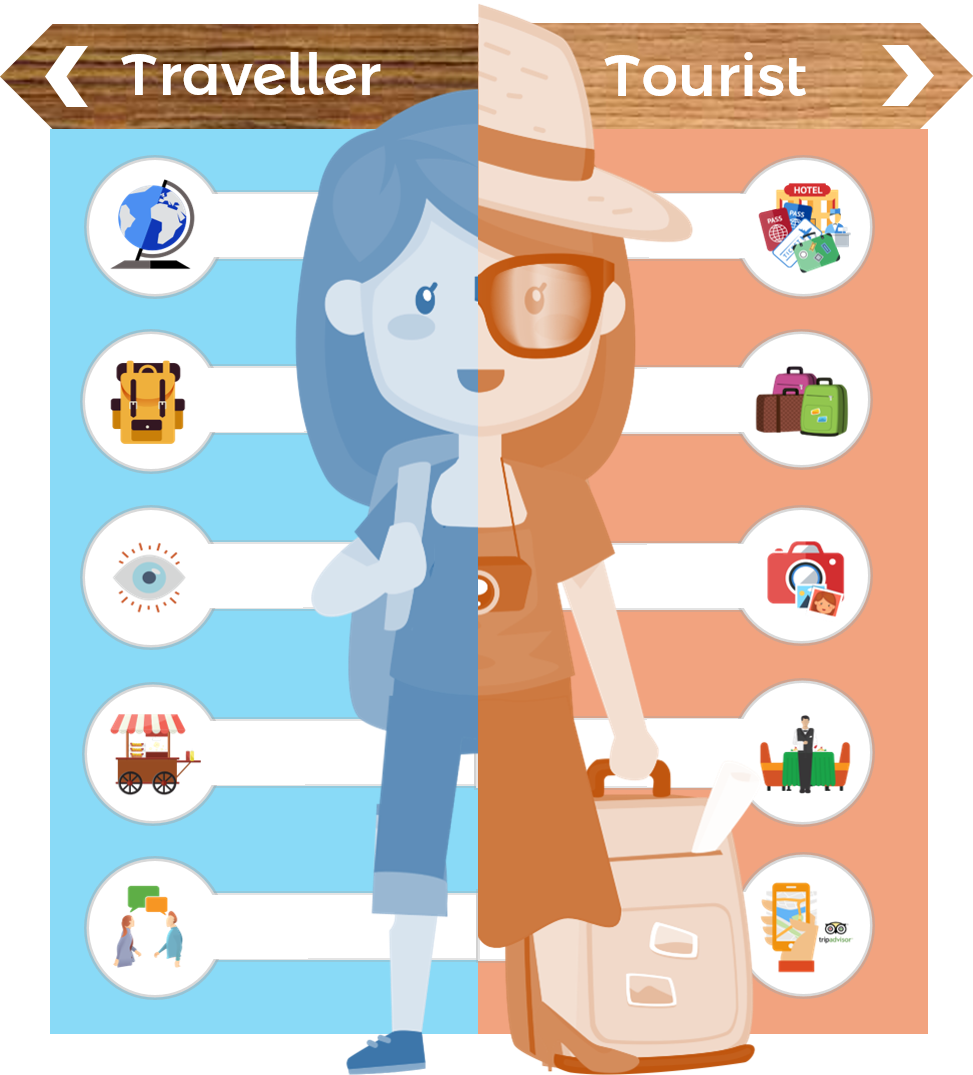 We all love travelling. Holiday clipart traveller
