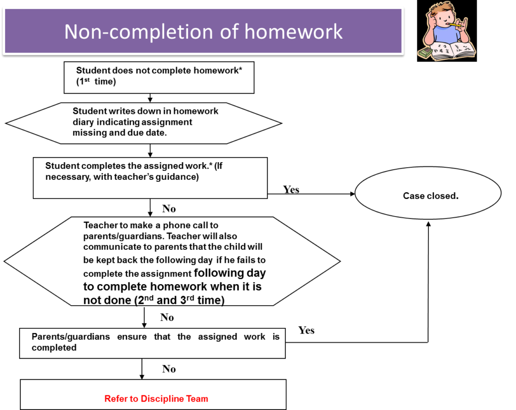Planner clipart homework diary. Fourth grade personal essay