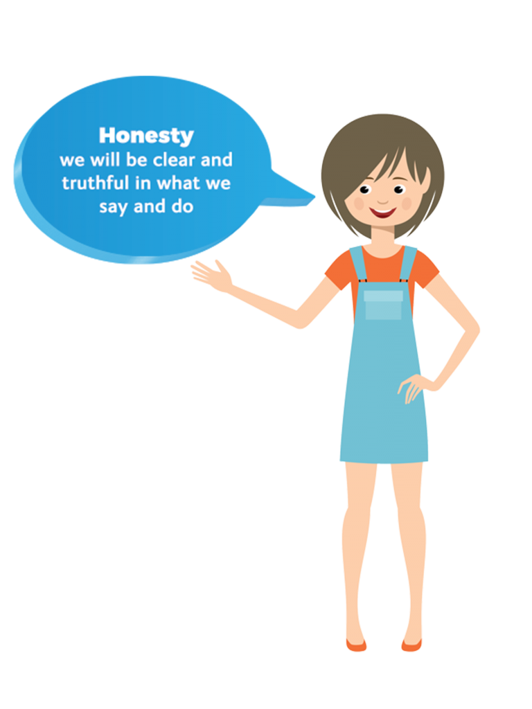 Mission vision values fha. Honesty clipart trustworthy person